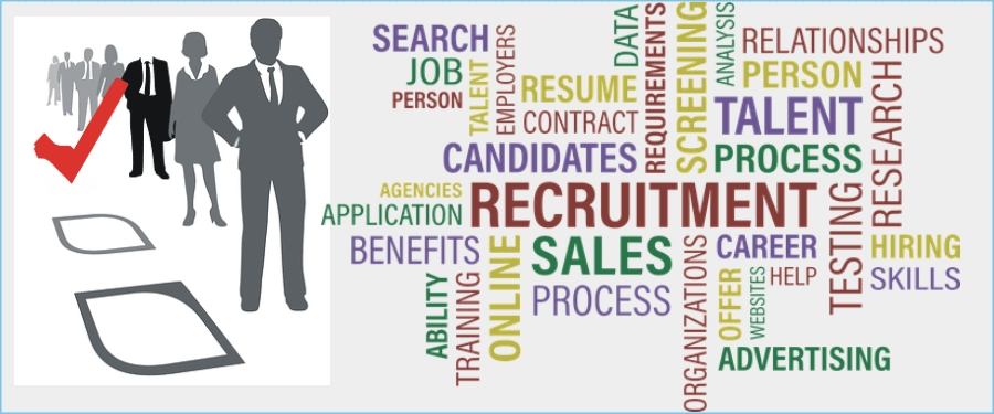 HR marketing a recruitment